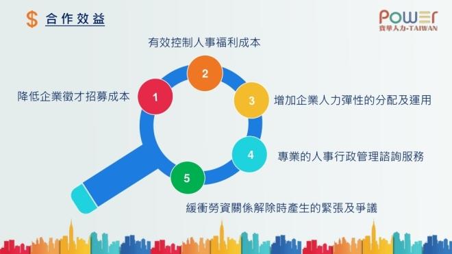 寶華國際人力顧問股份有限公司 【寶華國際★合作效益★】