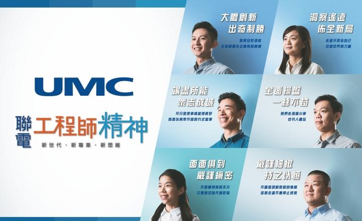 聯電_聯華電子股份有限公司 環境照