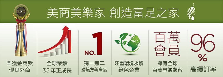 美商亞洲美樂家有限公司台灣分公司 環境照
